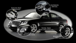 car-detailing-benefits